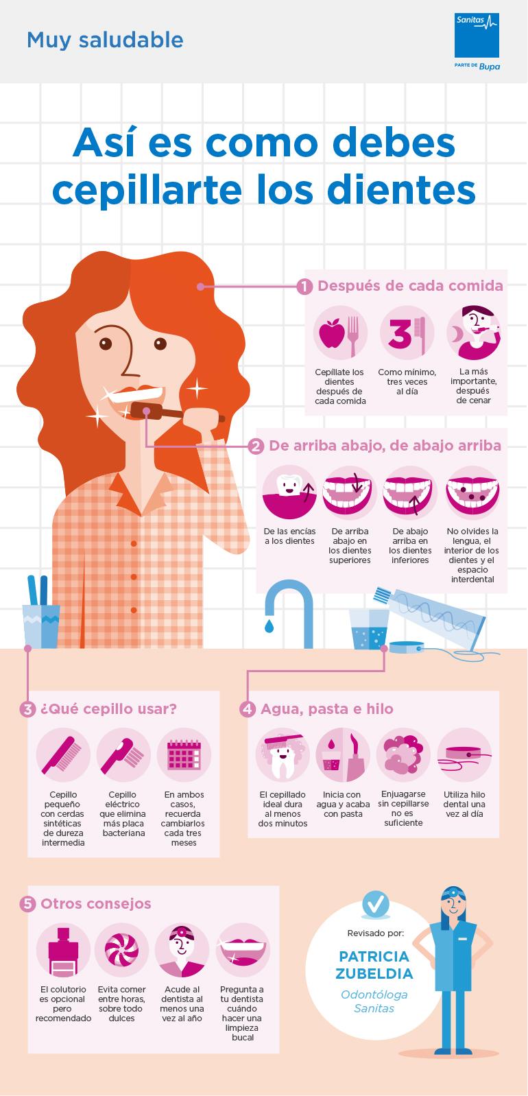 como cepillarse los dientes